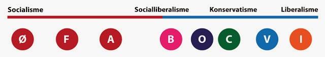 enhedslisten ideologi